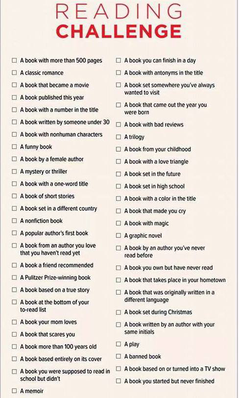 For 2015, I ran across this excellent reading challenge at Goodwill ...